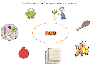 http://www.etze.co.il/images/stories/maarechet/rotsim_od/hagim/2012/pesah/simlay_passover_new.pdf